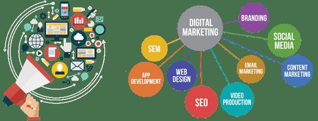 digital agency orlando